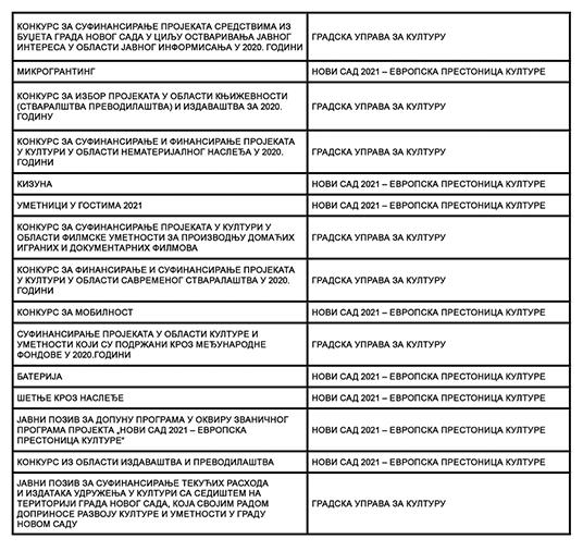 تعليق المسابقات الثقافية بلغراد ونوفي novisad-otkazani-kon
